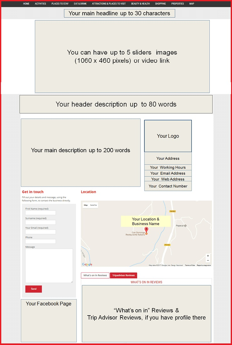 Sales Page Layout when Advertise in Ilford